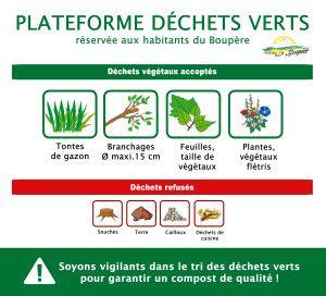 Panneau plateforme Déchets verts
